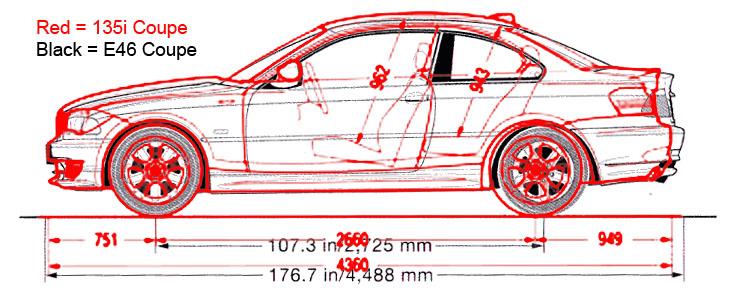 Graphical Size Comparison E46 Coupe Vs 135